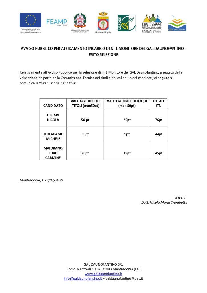 ESITO FINALE SELEZIONE MONITORE GAL DAUNOFANTINO-convertito_page-0001